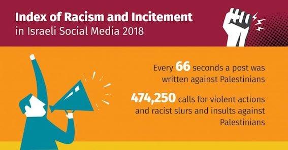 index_racisme_israel